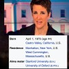 What's Up With Rachel Maddow?